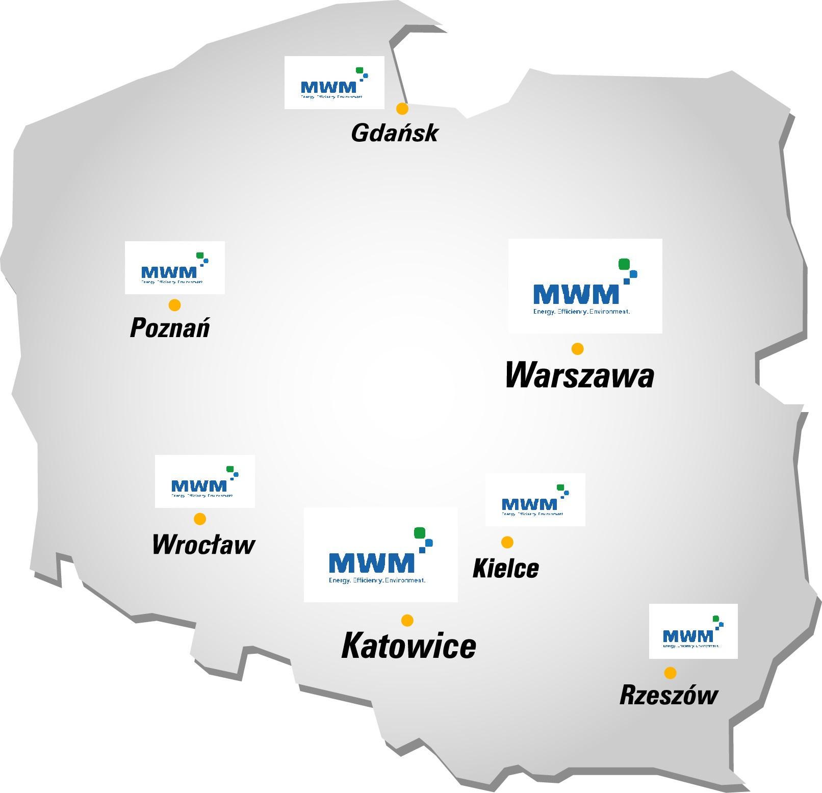 MWM w Polsce